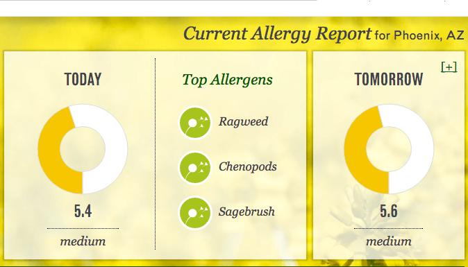 Source: Pollen.com